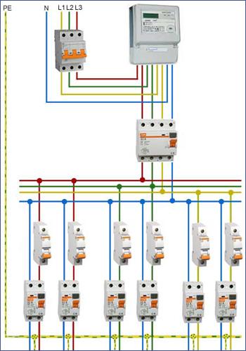 электроснабжения частного